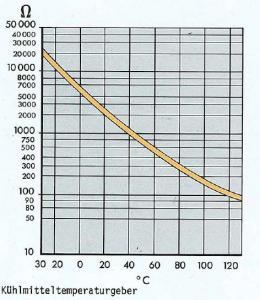 bosch 0-280-130-026_graph_.jpg