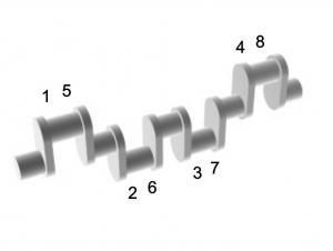 V8_Flat-Plane.thumb.jpg.49bdfbe6db0d46318a63f0c491b0ad5d.jpg