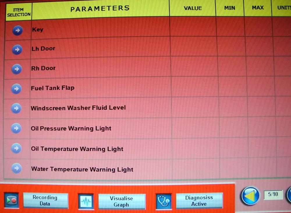 Parameters 5 1000