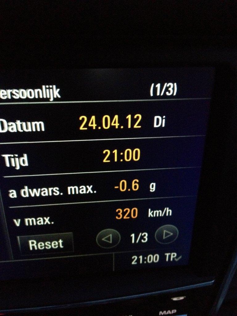 u.A. Höchstgeschwindigkeit