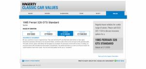 FireShot Screen Capture #070 - 'Hagerty - Classic Car Values' - apps_hagerty_com_ukvaluation_index_html.png