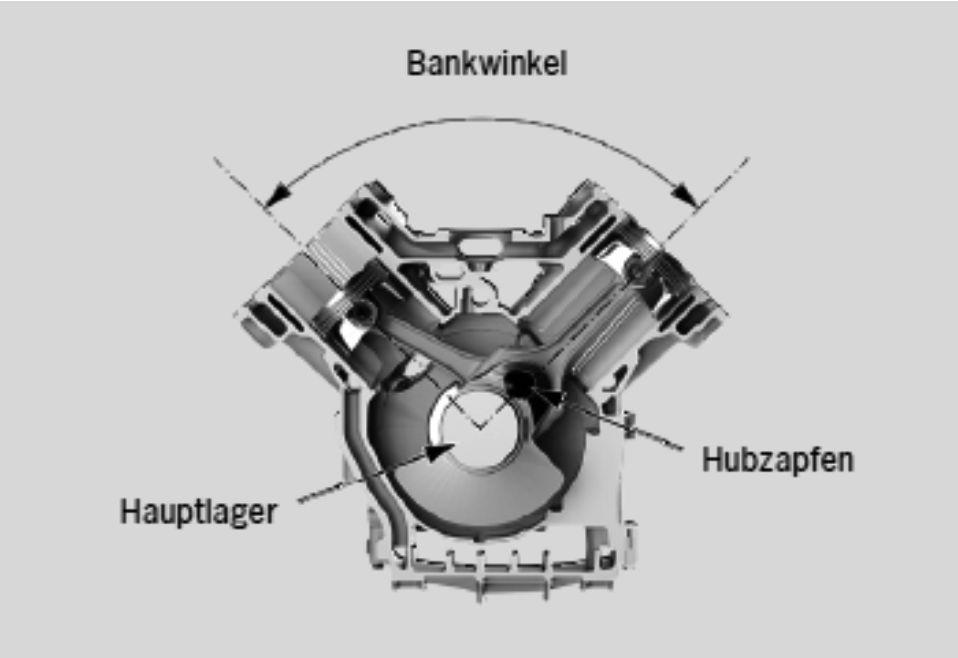 Der V8-Motor: Ein Plädoyer für seine Zukunft